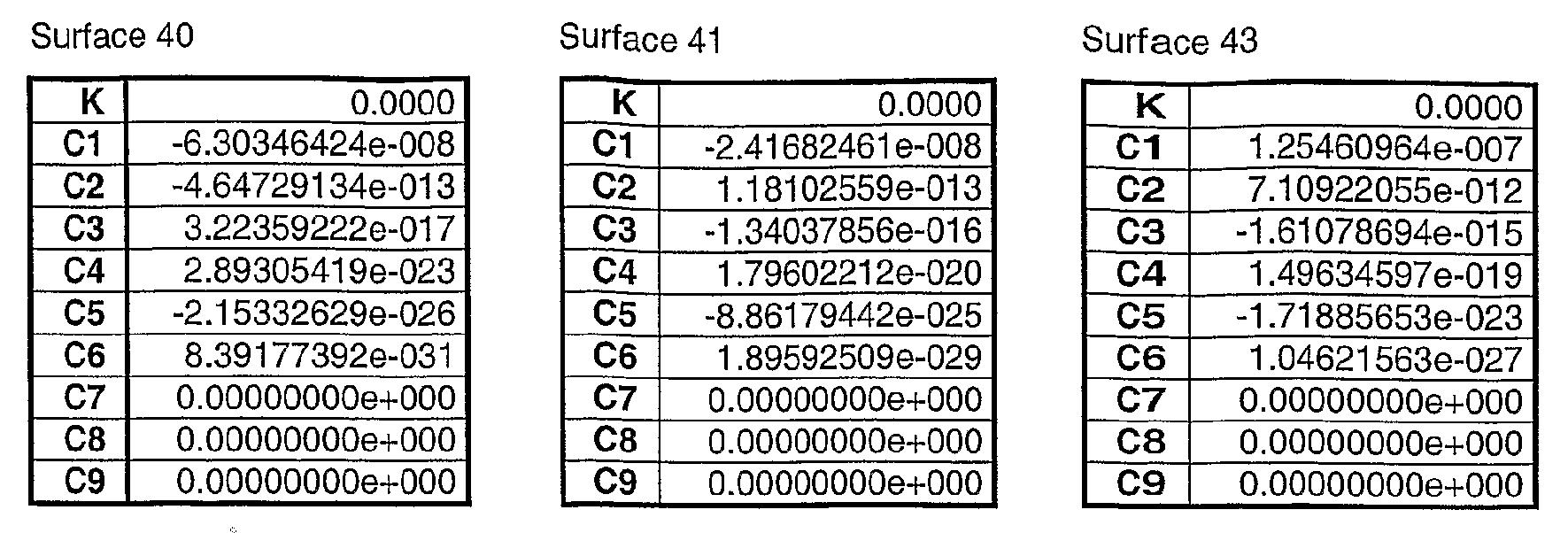 Figure 112012001788764-pat00033