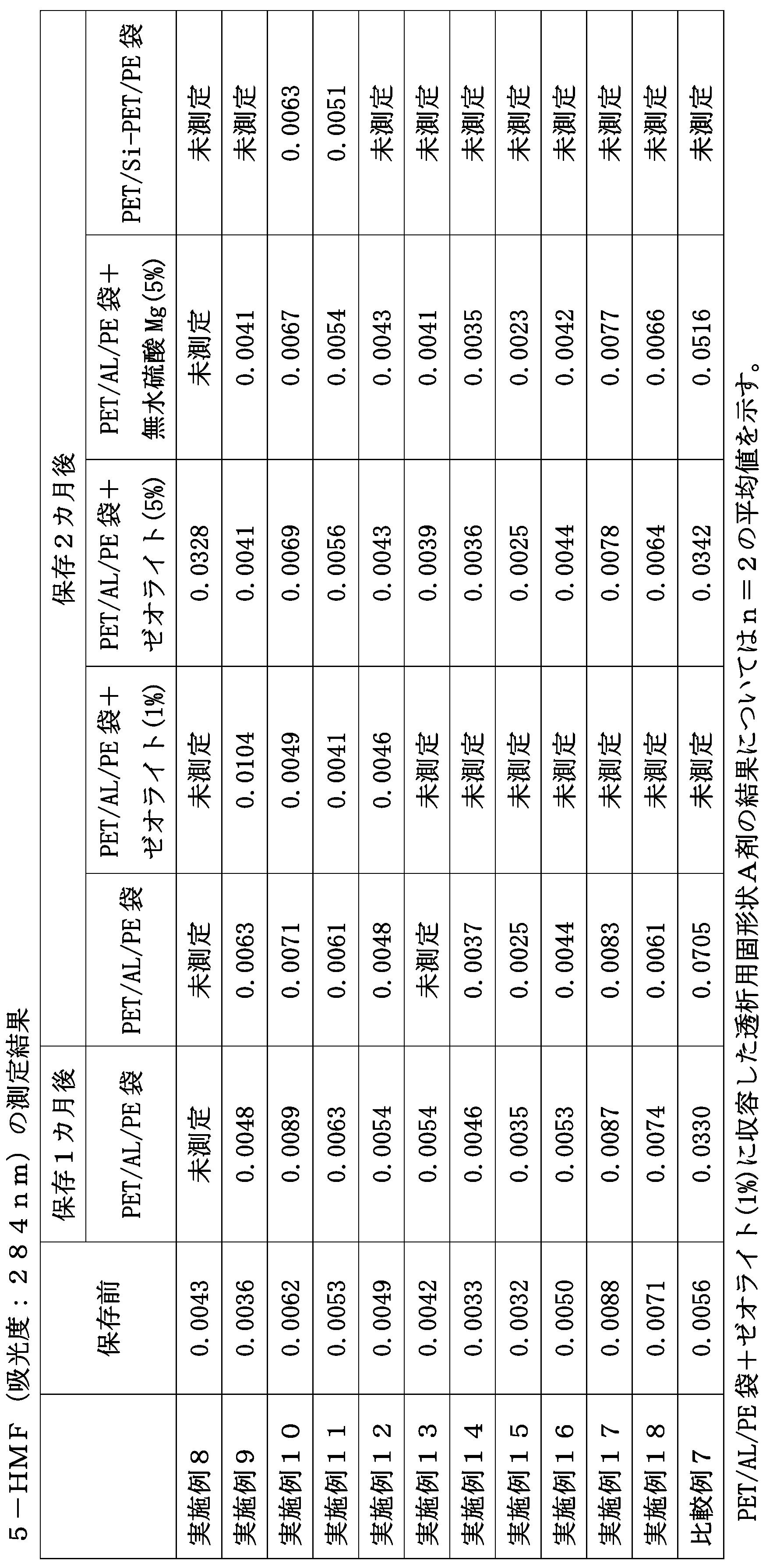塩化マグネシウムの利点と禁忌