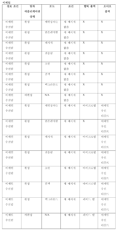 Figure 112017020979212-pct00018