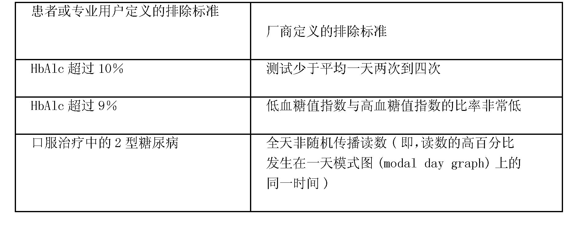 Figure CN101088469BD00071