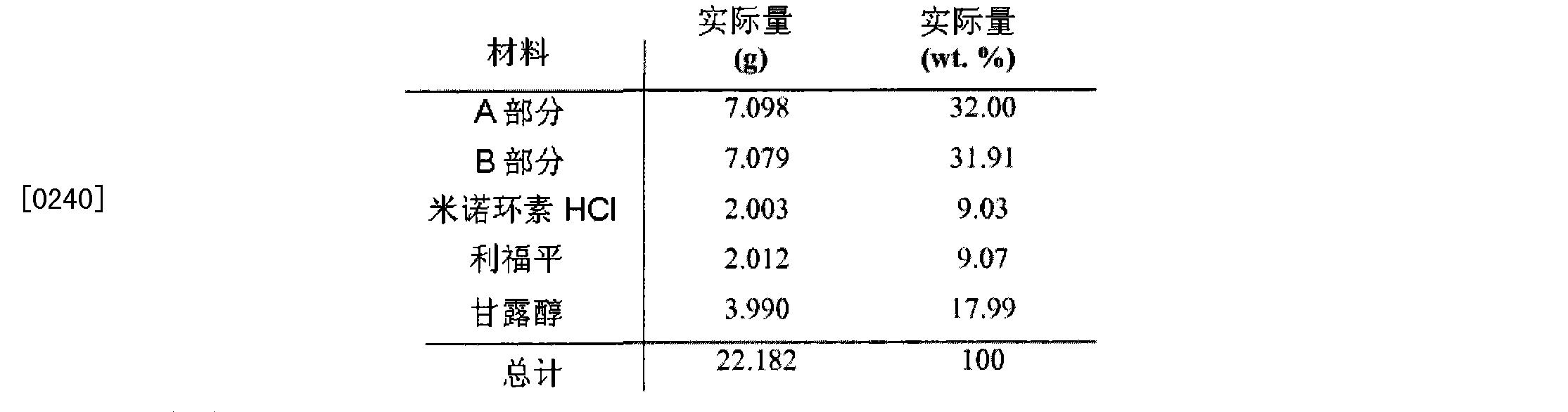 Figure CN102365102BD00352