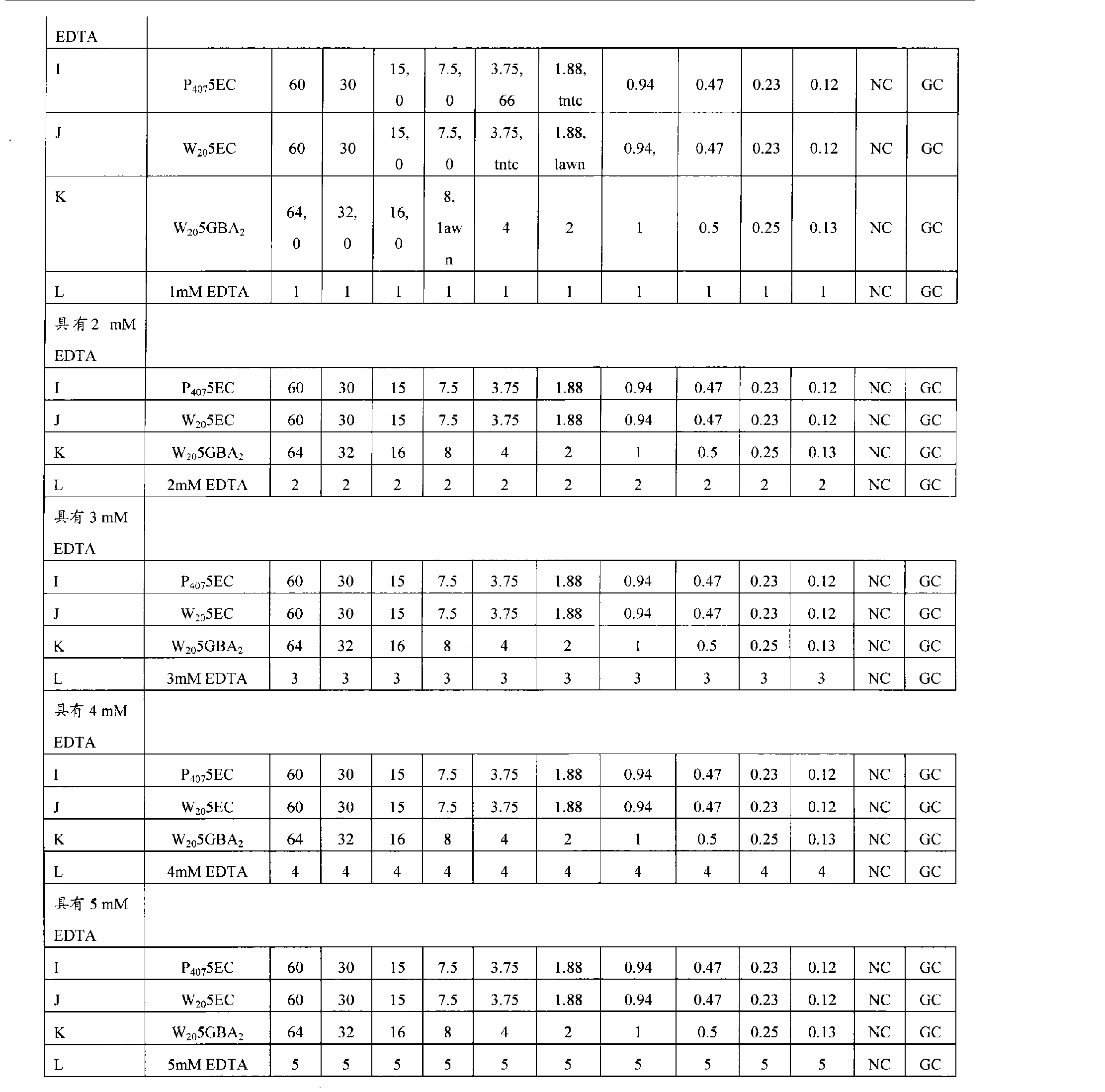 Figure CN102223876AD01011