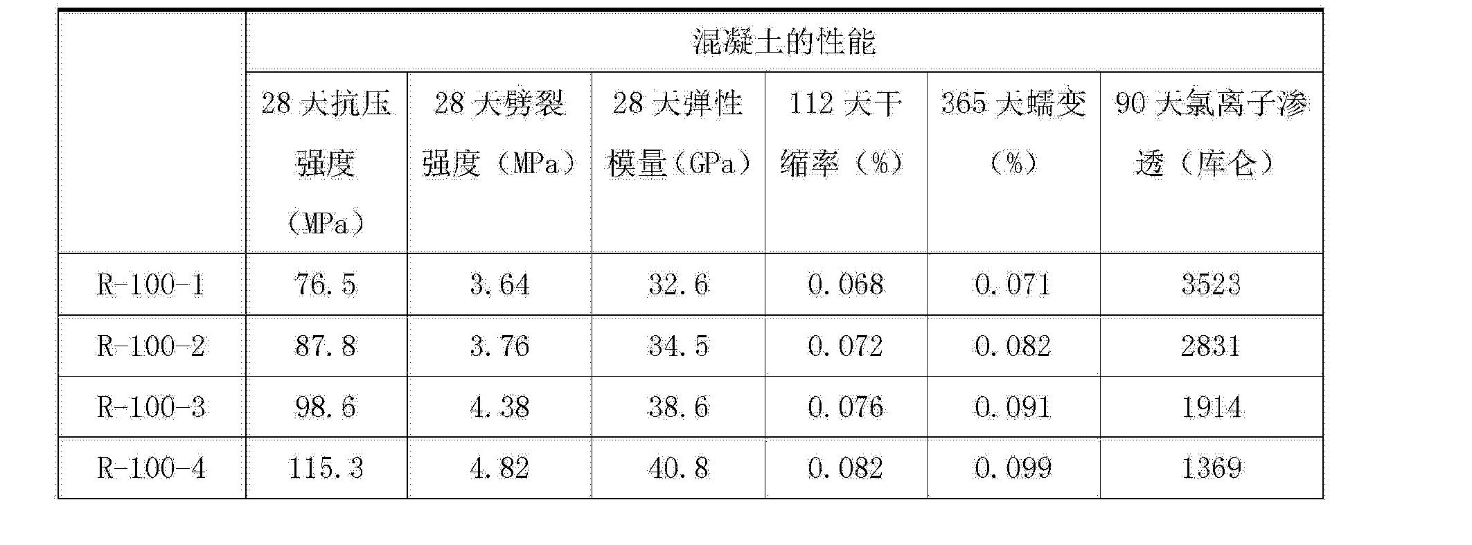 Figure CN102786243BD00082