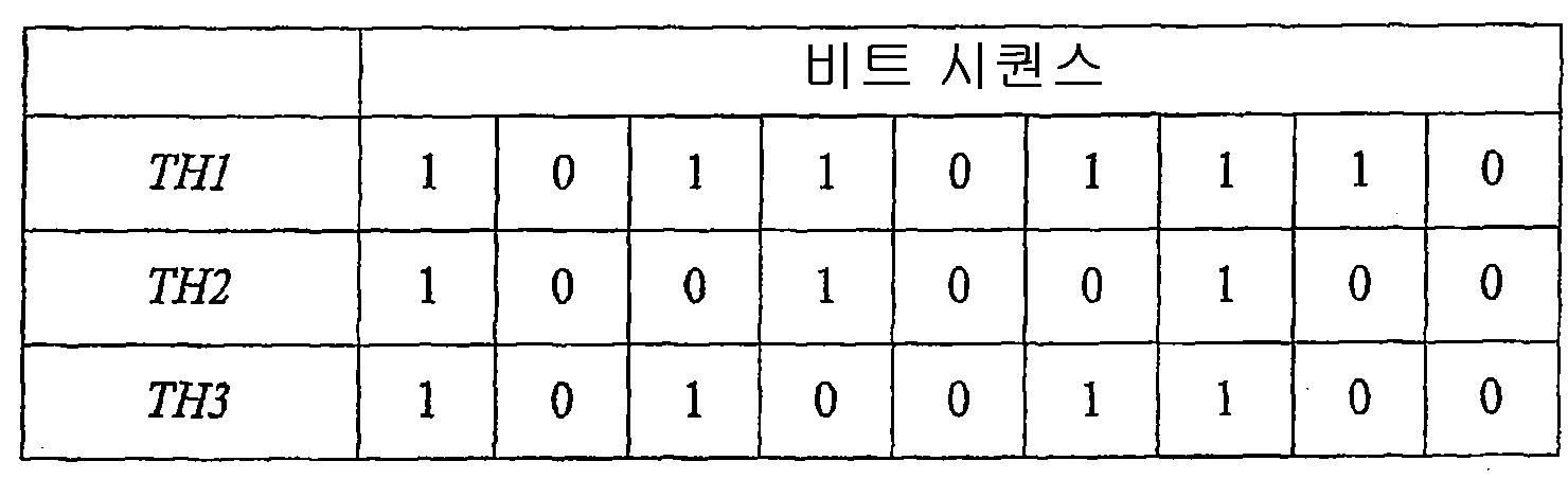 Figure 112008081170559-pct00029