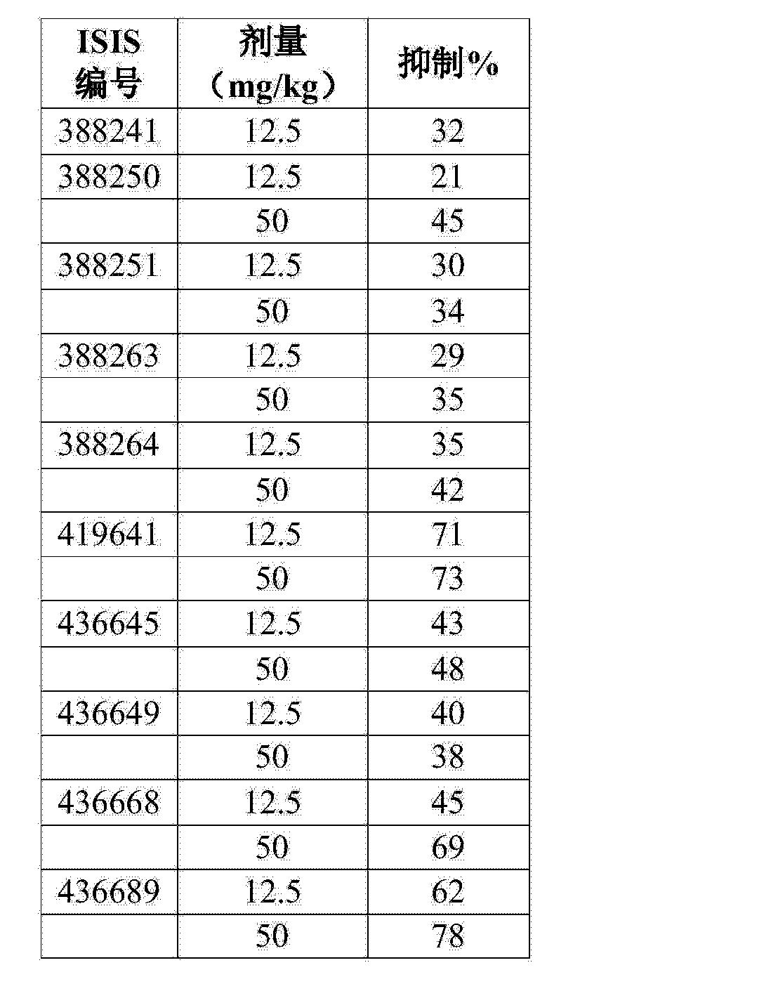 Figure CN104894129AD00571