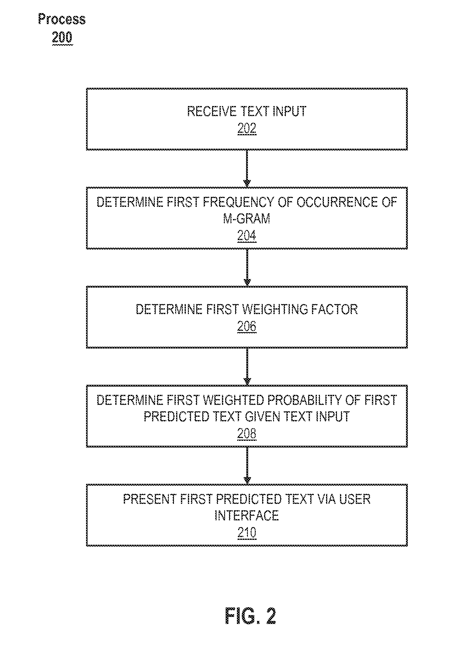 Us20150347382a1 predictive text input google patents fandeluxe Image collections