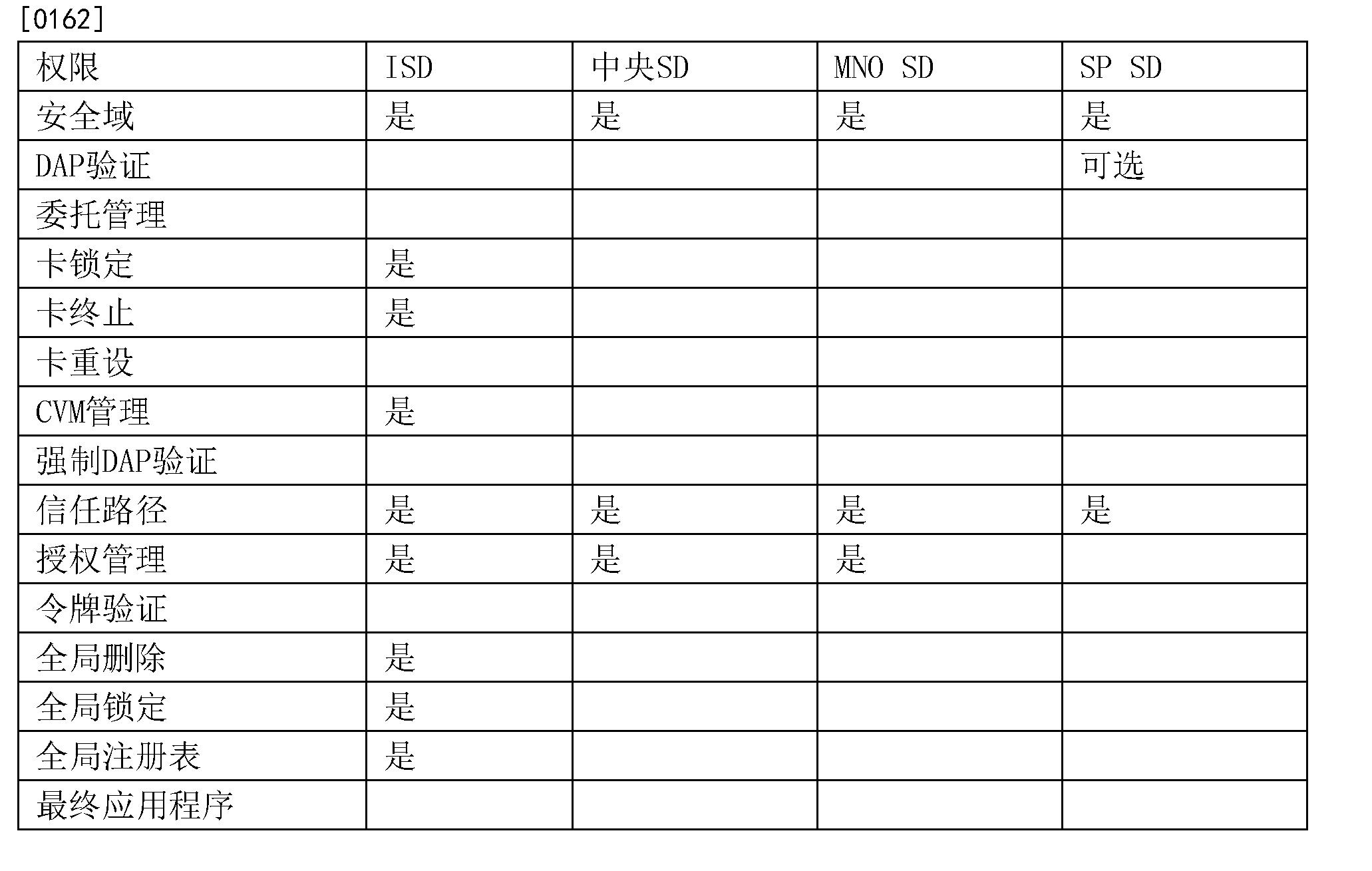 Figure CN104025507BD00191
