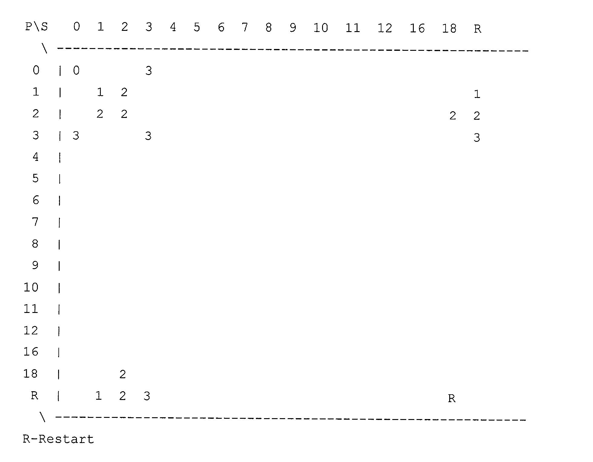 Figure US20030065971A1-20030403-P00020