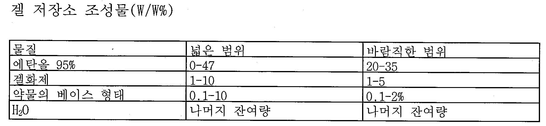 Figure 112013092544877-pct00001