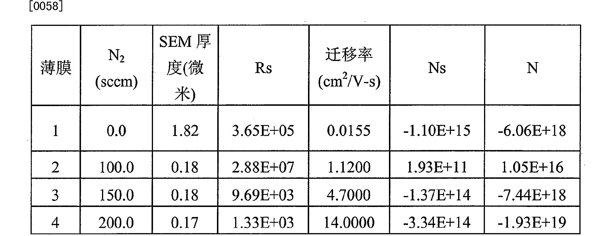 Figure CN101803028BD00142