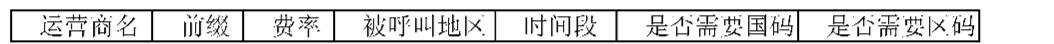 Figure CN101098553BD00052