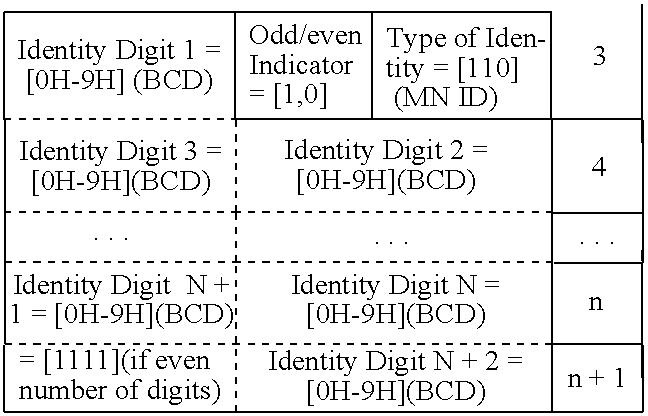 Figure US07620017-20091117-C00044