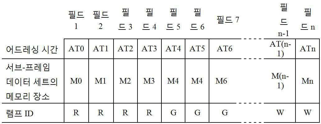 Figure 112012082017061-pct00002