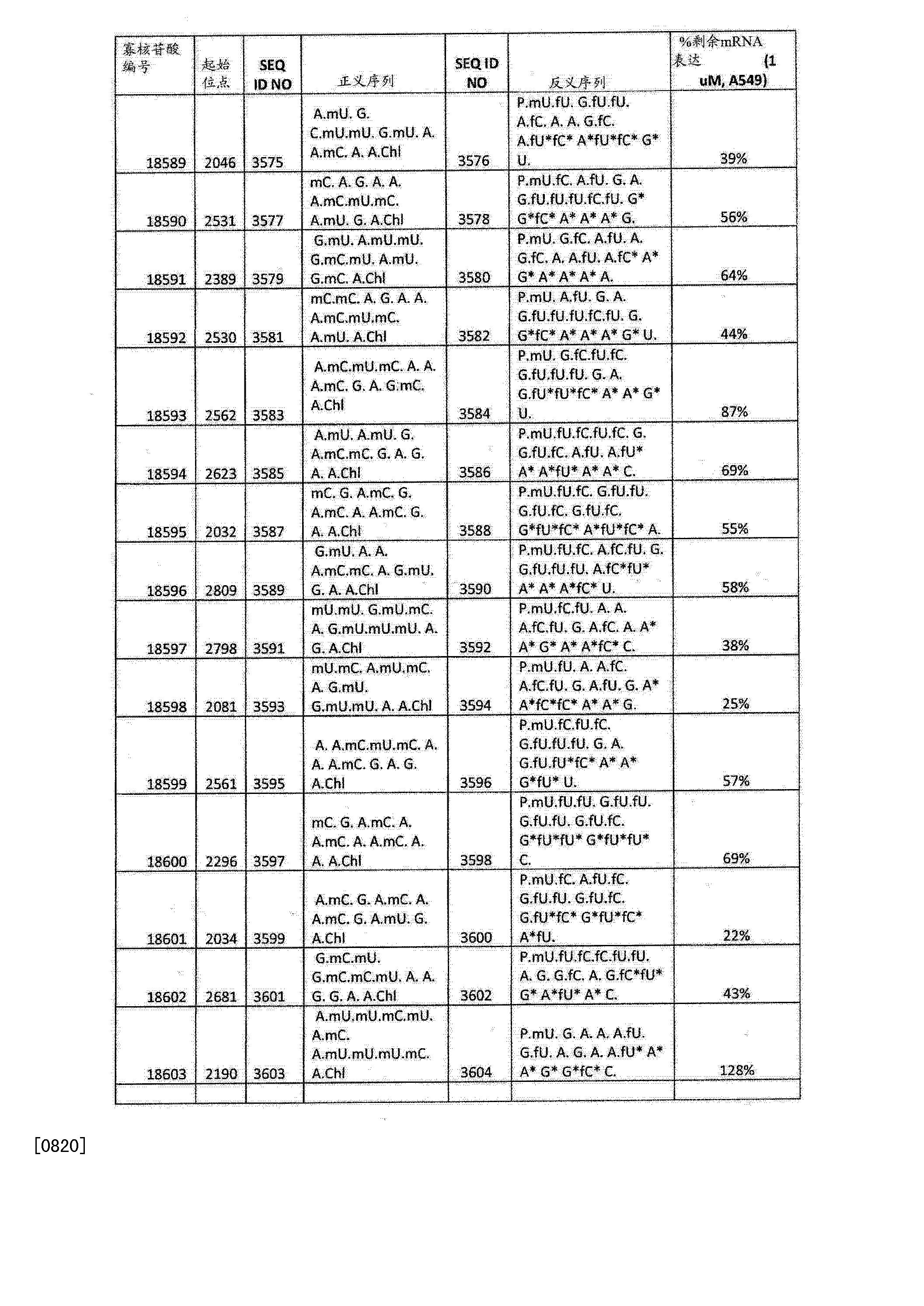 Figure CN103108642BD02021