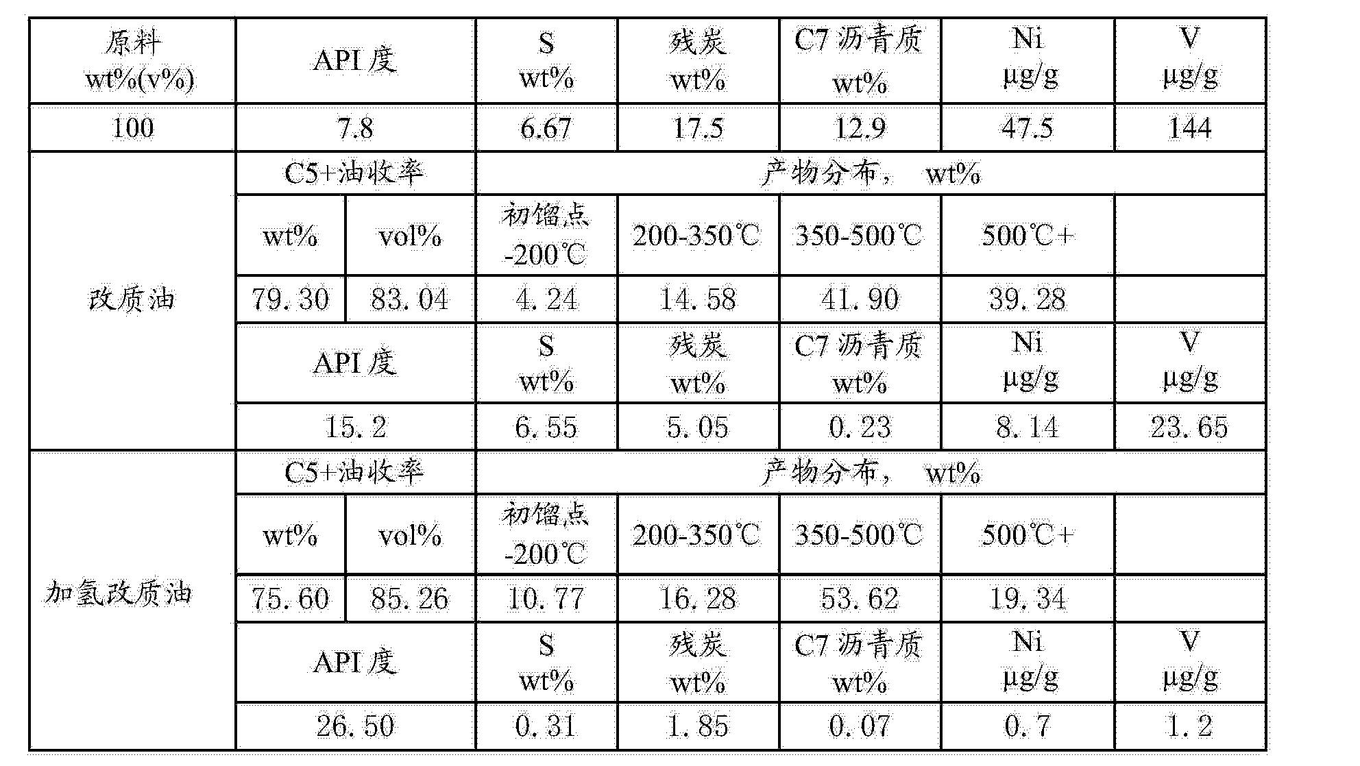 Figure CN102807892BD00161