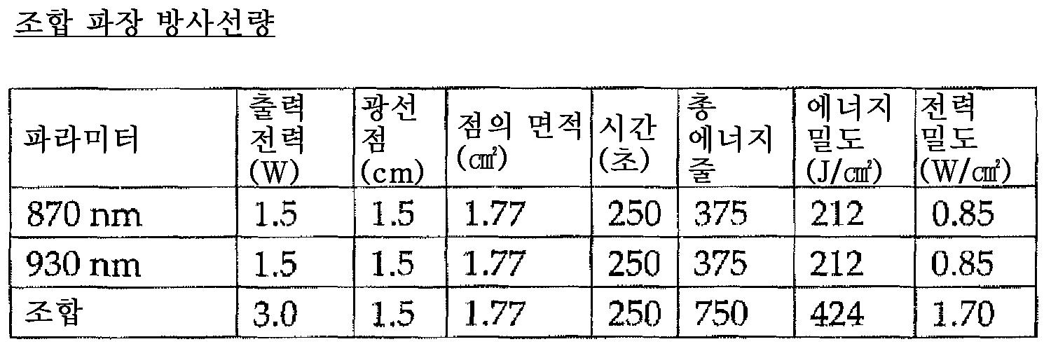 Figure 112009042155886-PCT00032