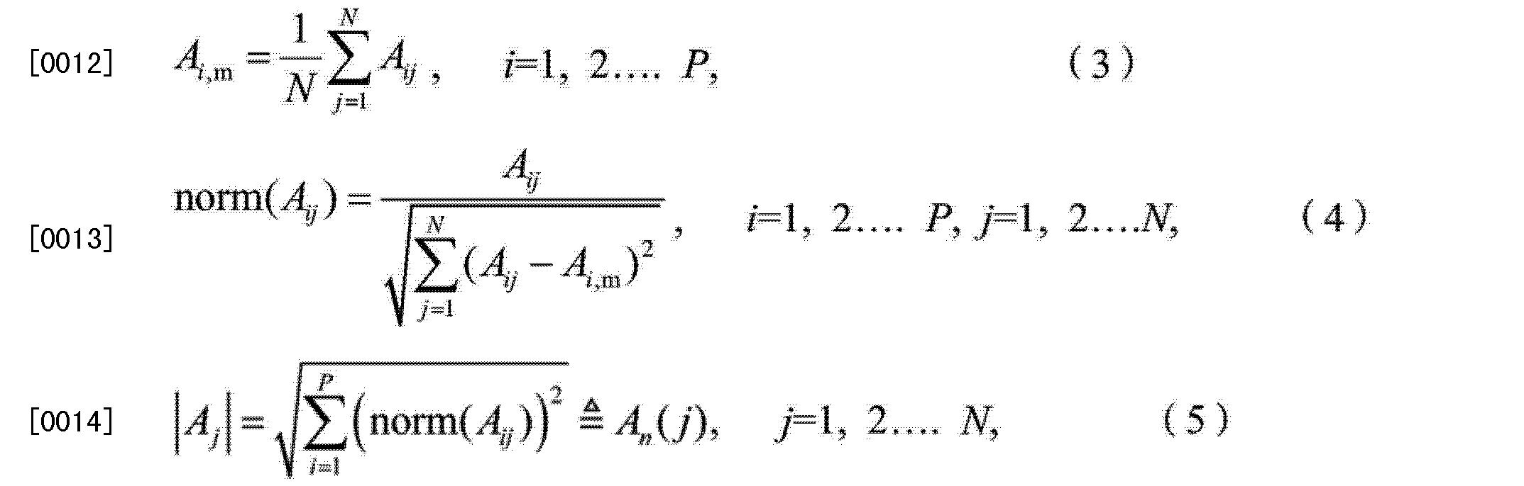 Figure CN102854151BD00062