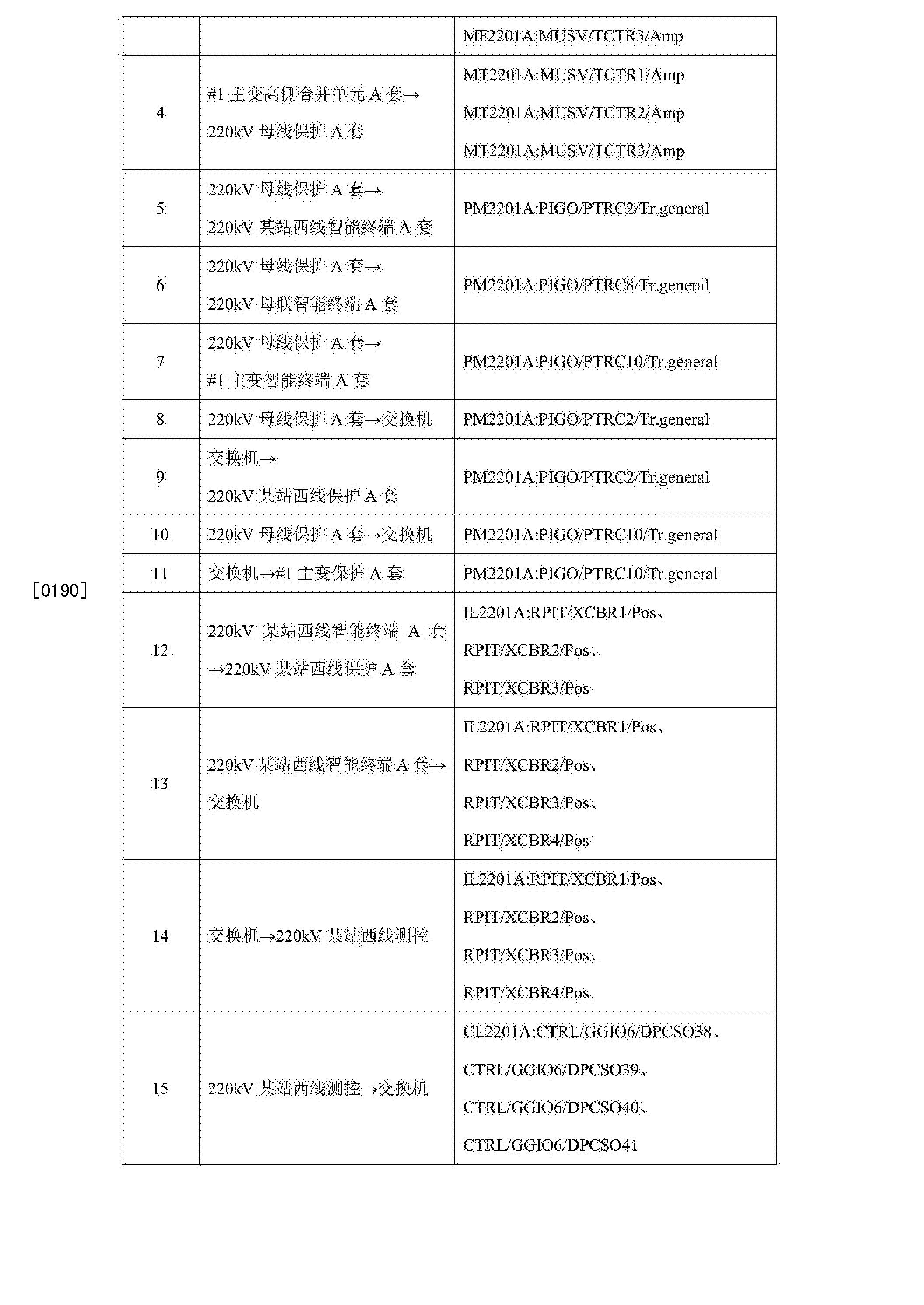 Figure CN105573283AD00341