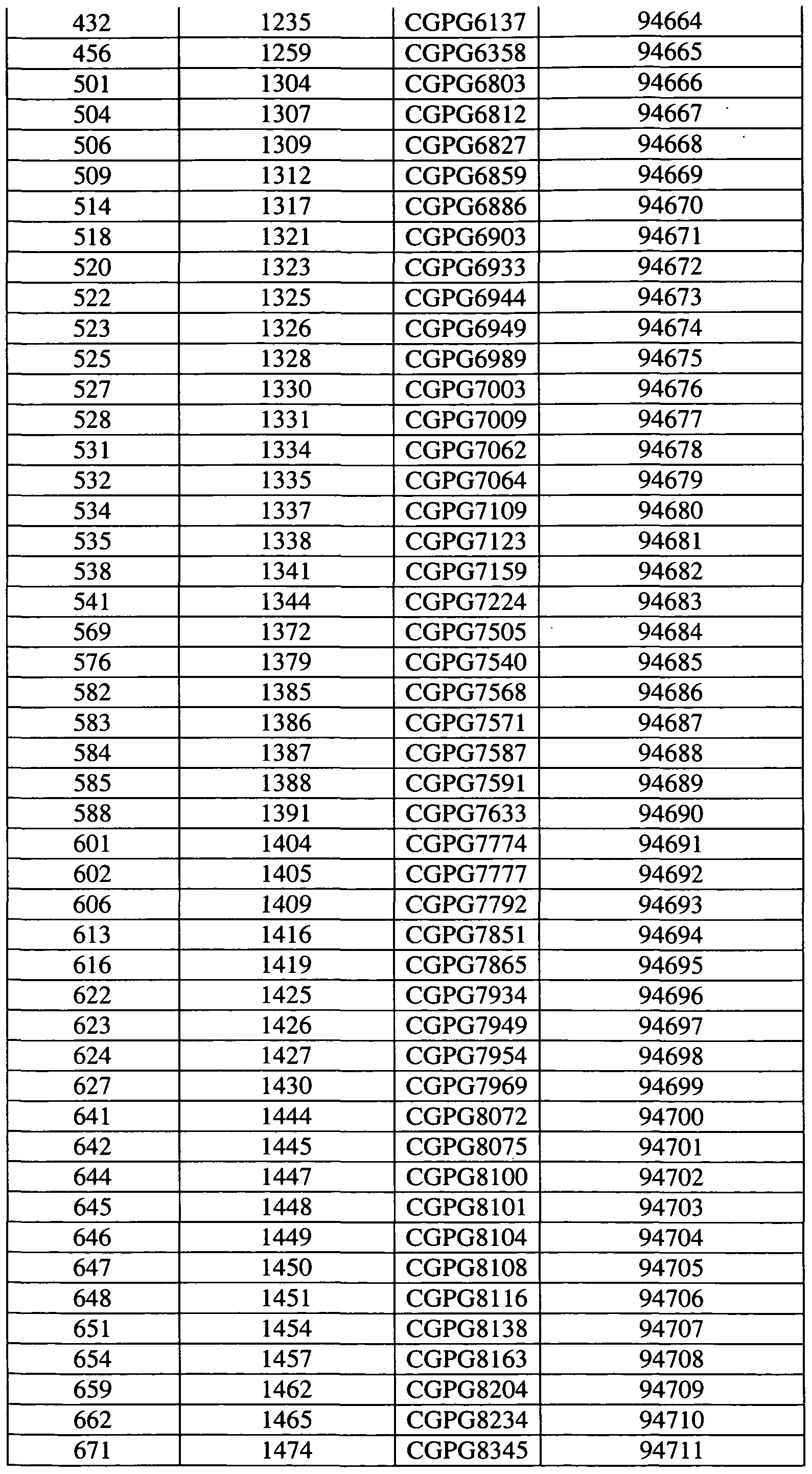 WO2009134339A2 - Genes and uses for plant enhancement - Google Patents