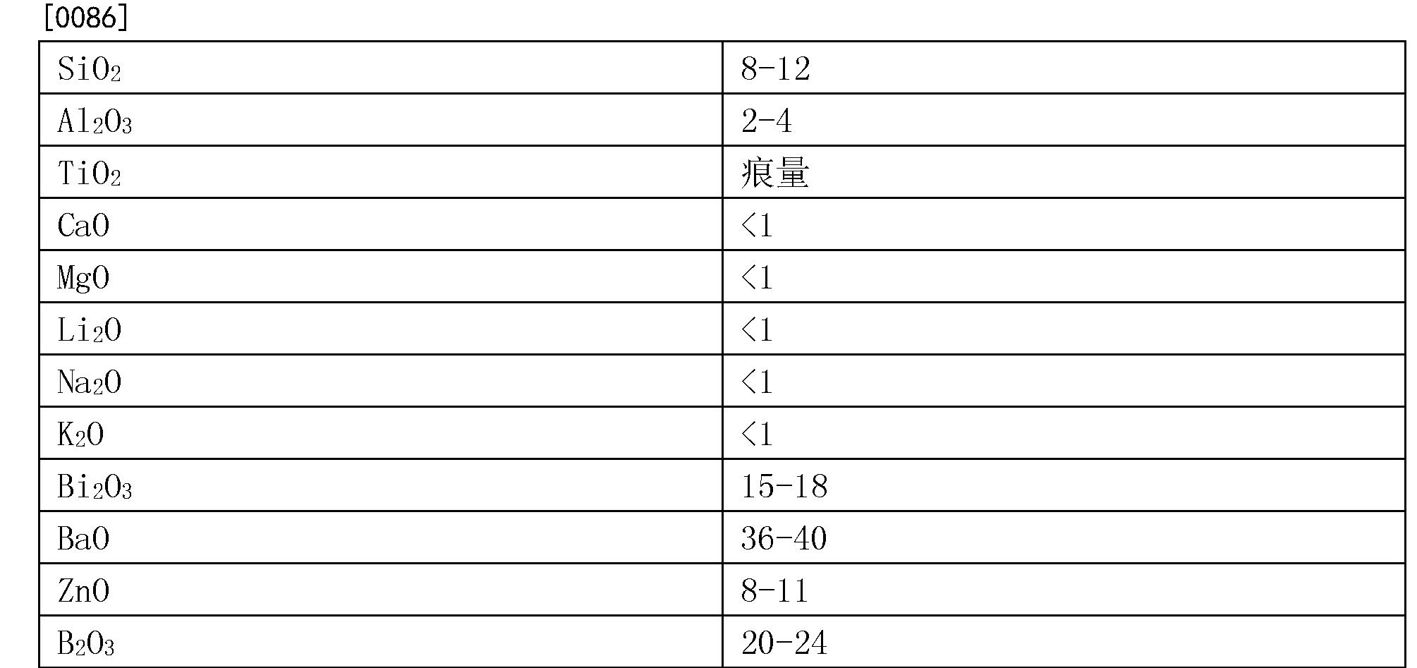 Figure CN104507640BD00151
