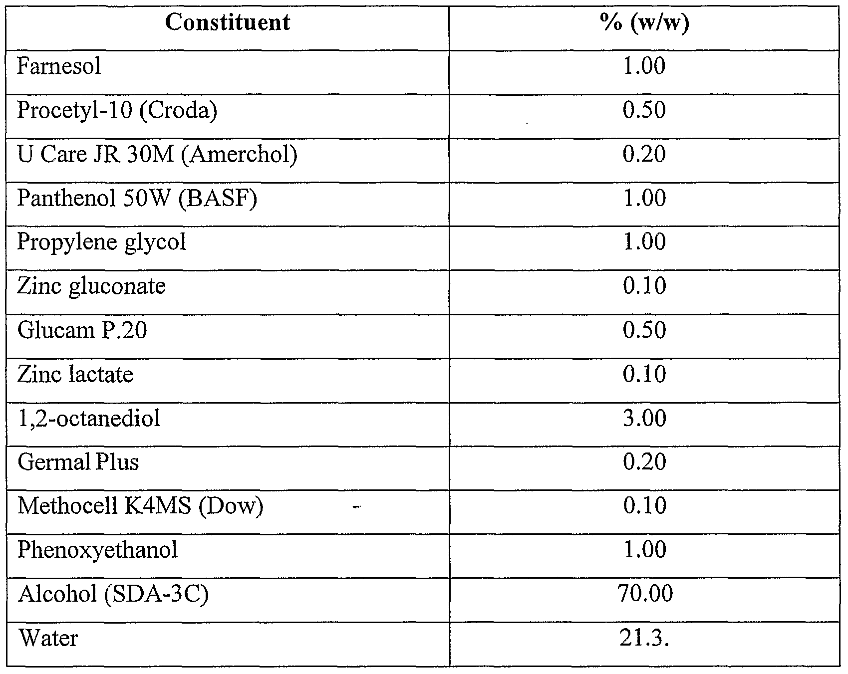 WO2006074359A2 - Non-irritating compositions containing zinc