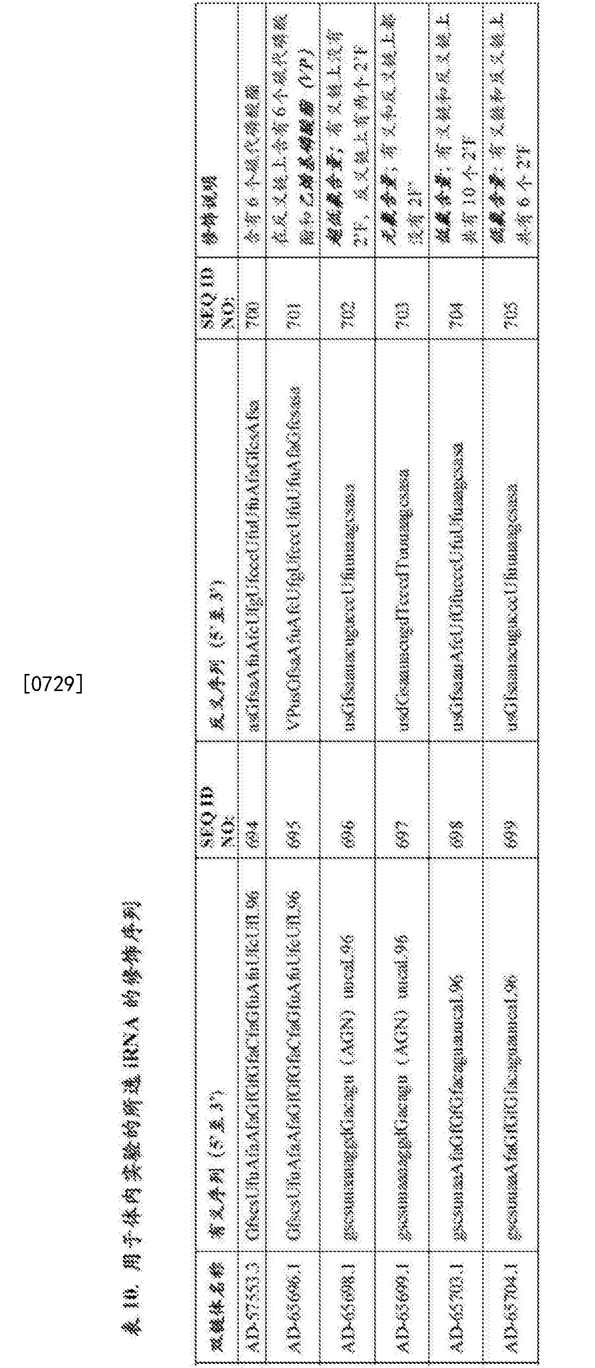 Figure CN107250362AD01301