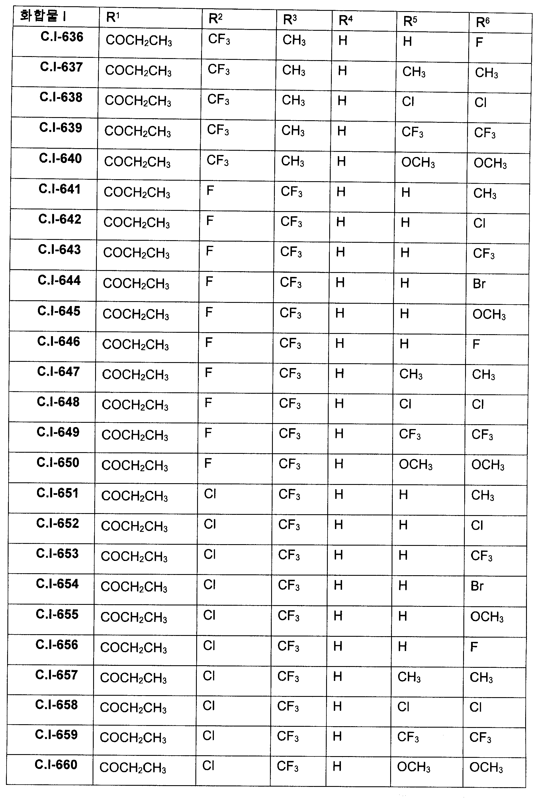 Figure 112009060332816-PCT00033
