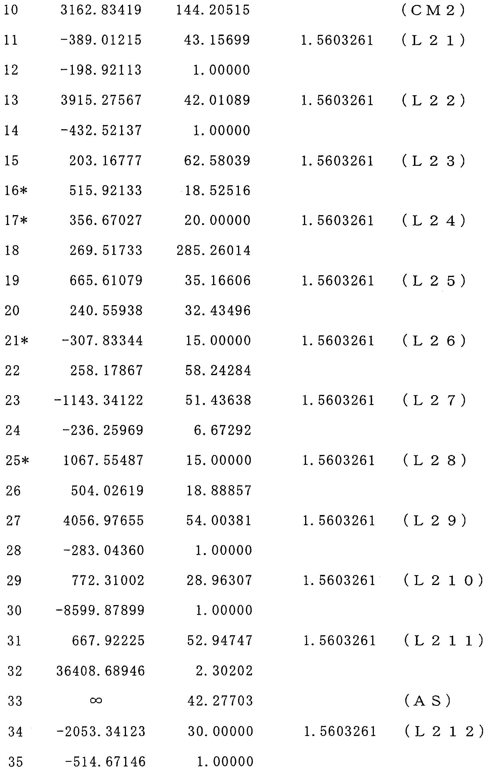 Figure 112015022032357-pat00002