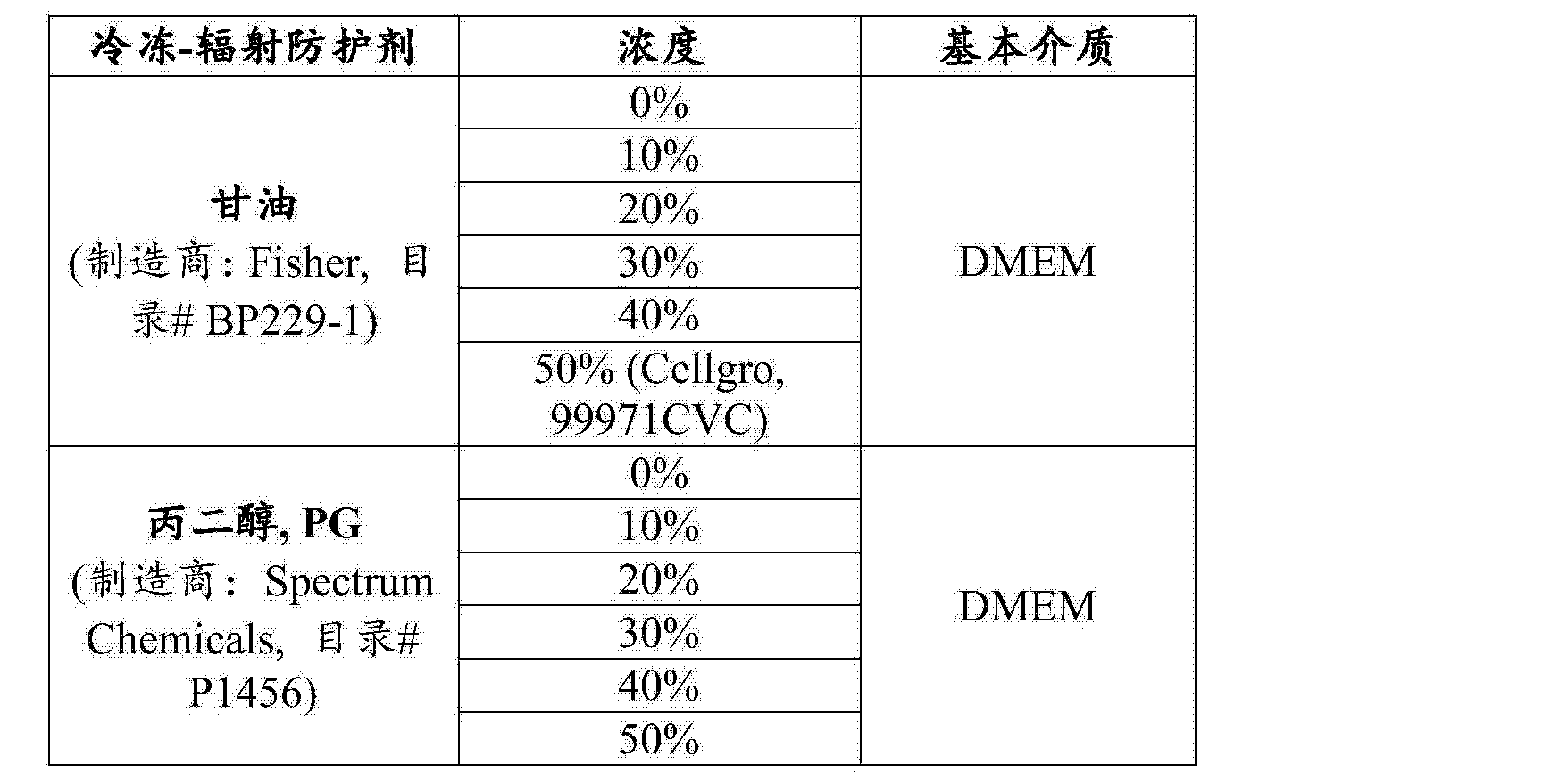 Figure CN103874762AD00552