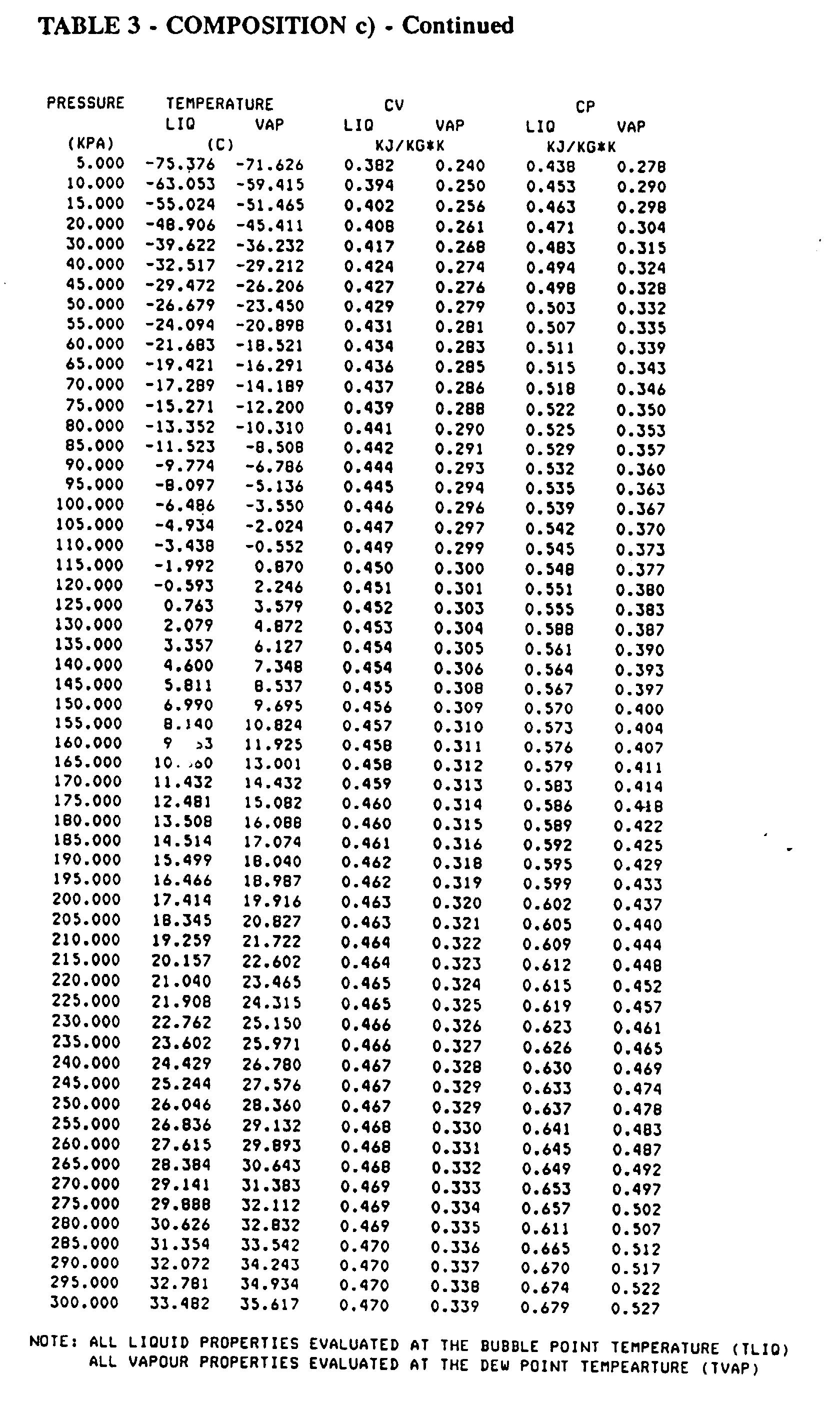 EP0629229B1 - Non-azeotropic refrigerant mixture of r23