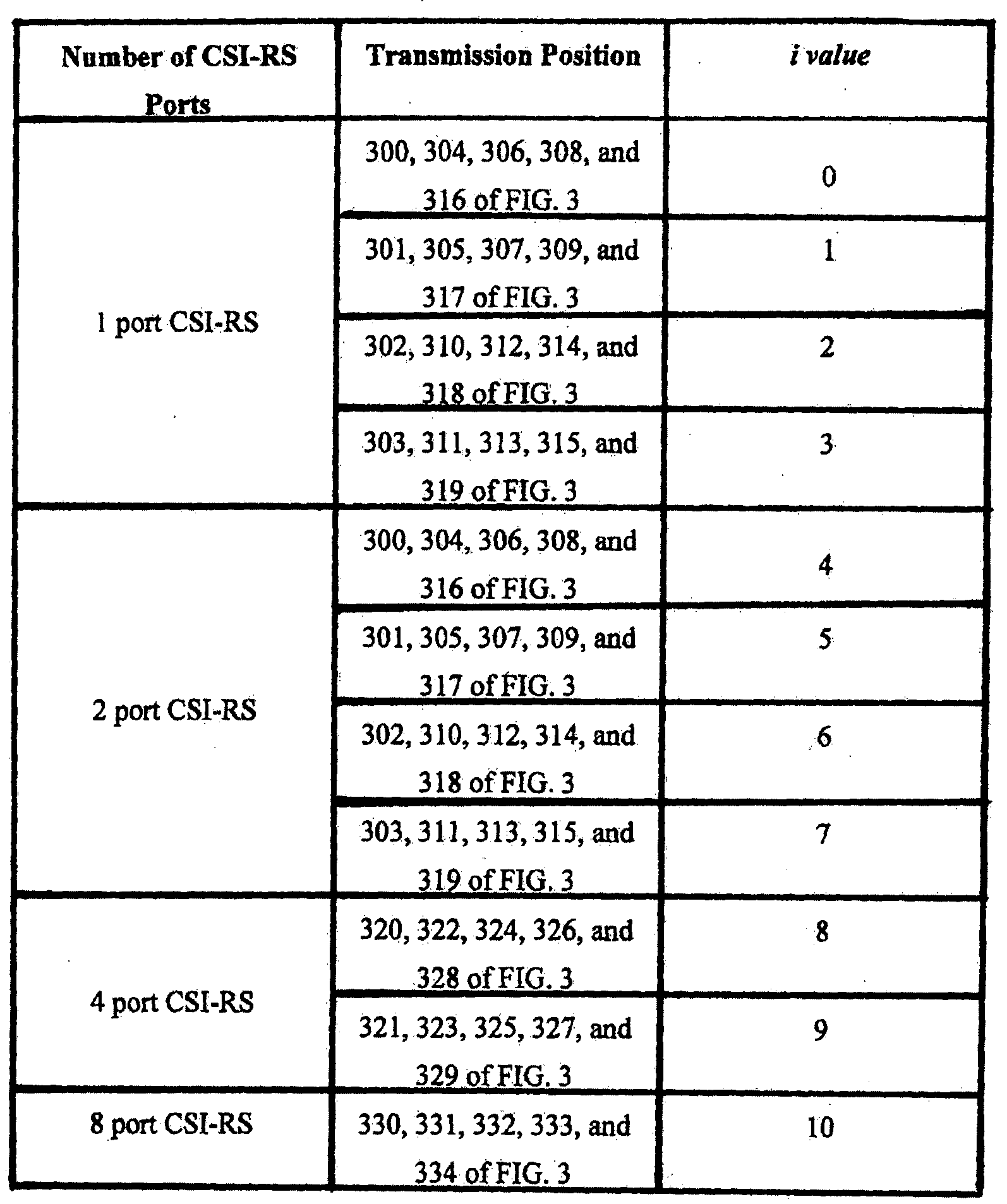 Figure WO-DOC-FIGURE-76