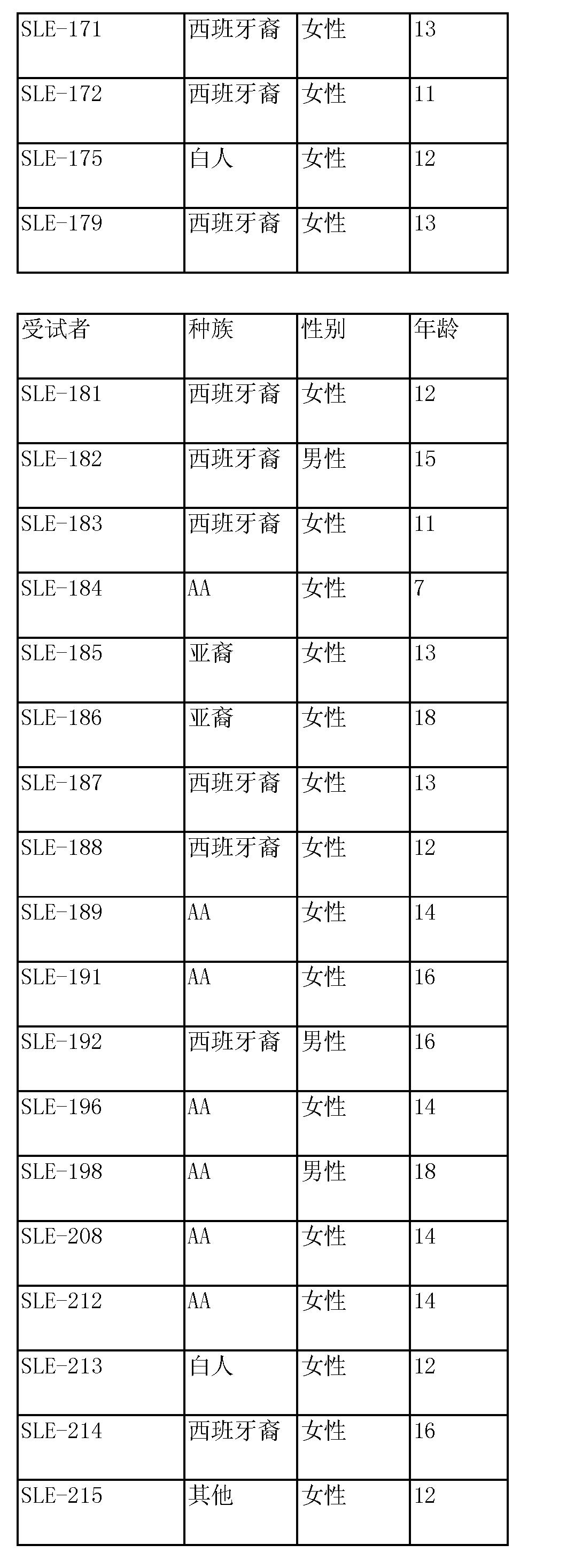 Figure CN103153346AD01021