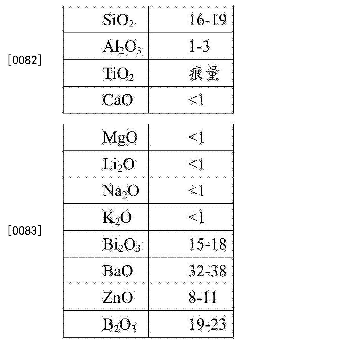 Figure CN104507640BD00141