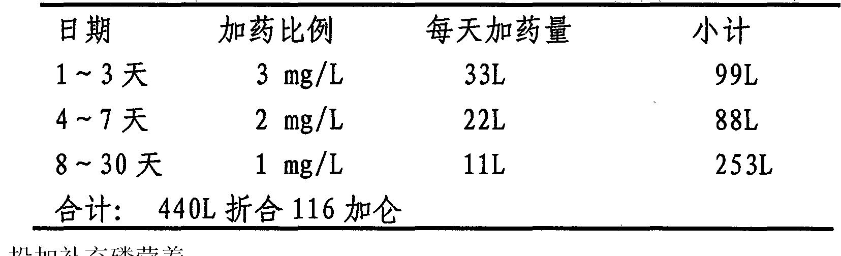 Figure CN101597119BD00072
