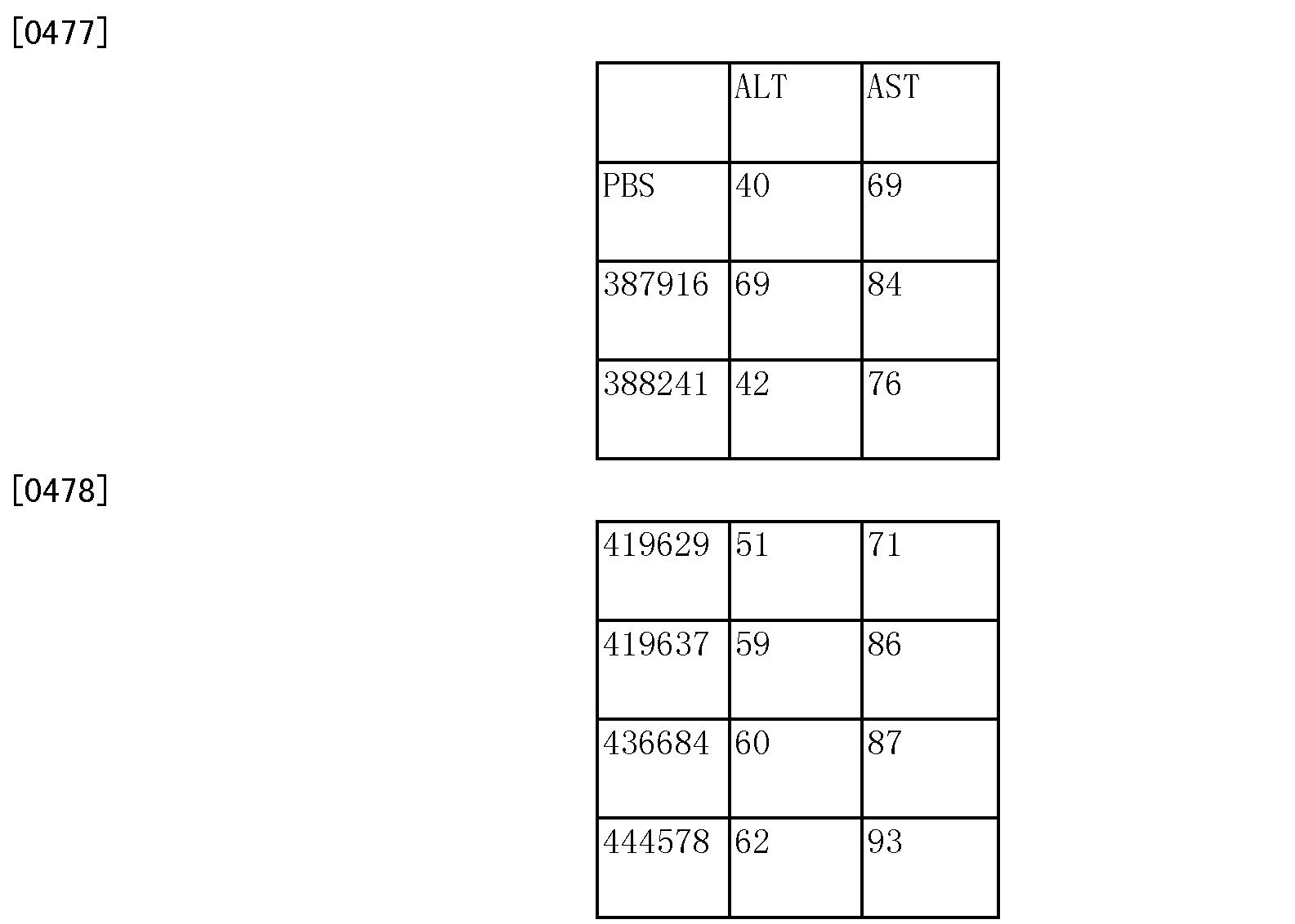Figure CN104894129AD00532