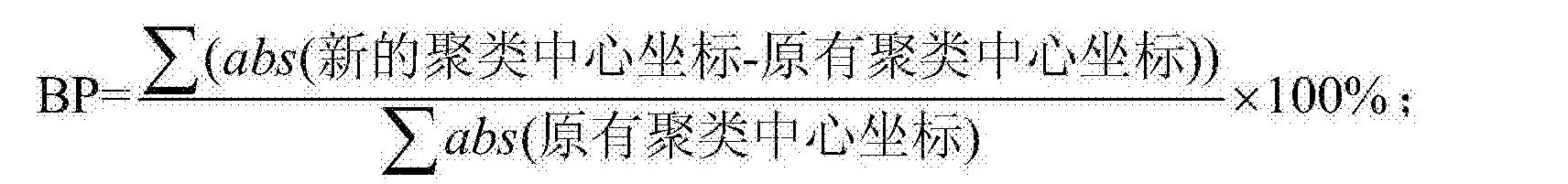 Figure CN103713217BC00024