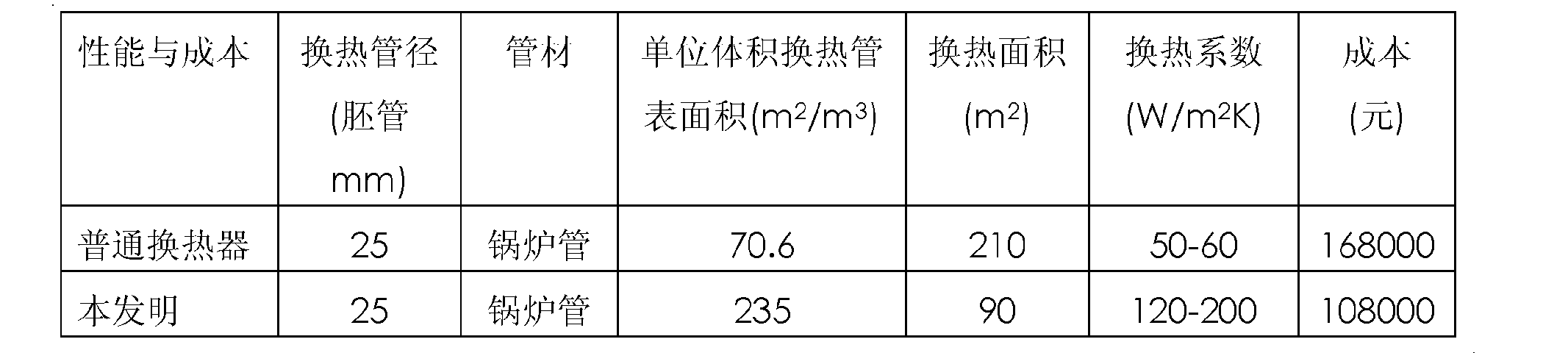 Figure CN102636050AD00071