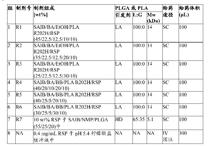 Figure CN105163719AD00761