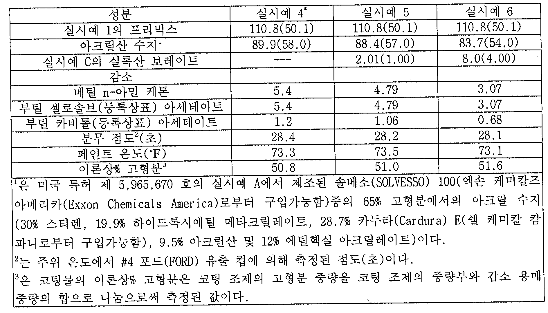 Figure 112004004152066-pct00021