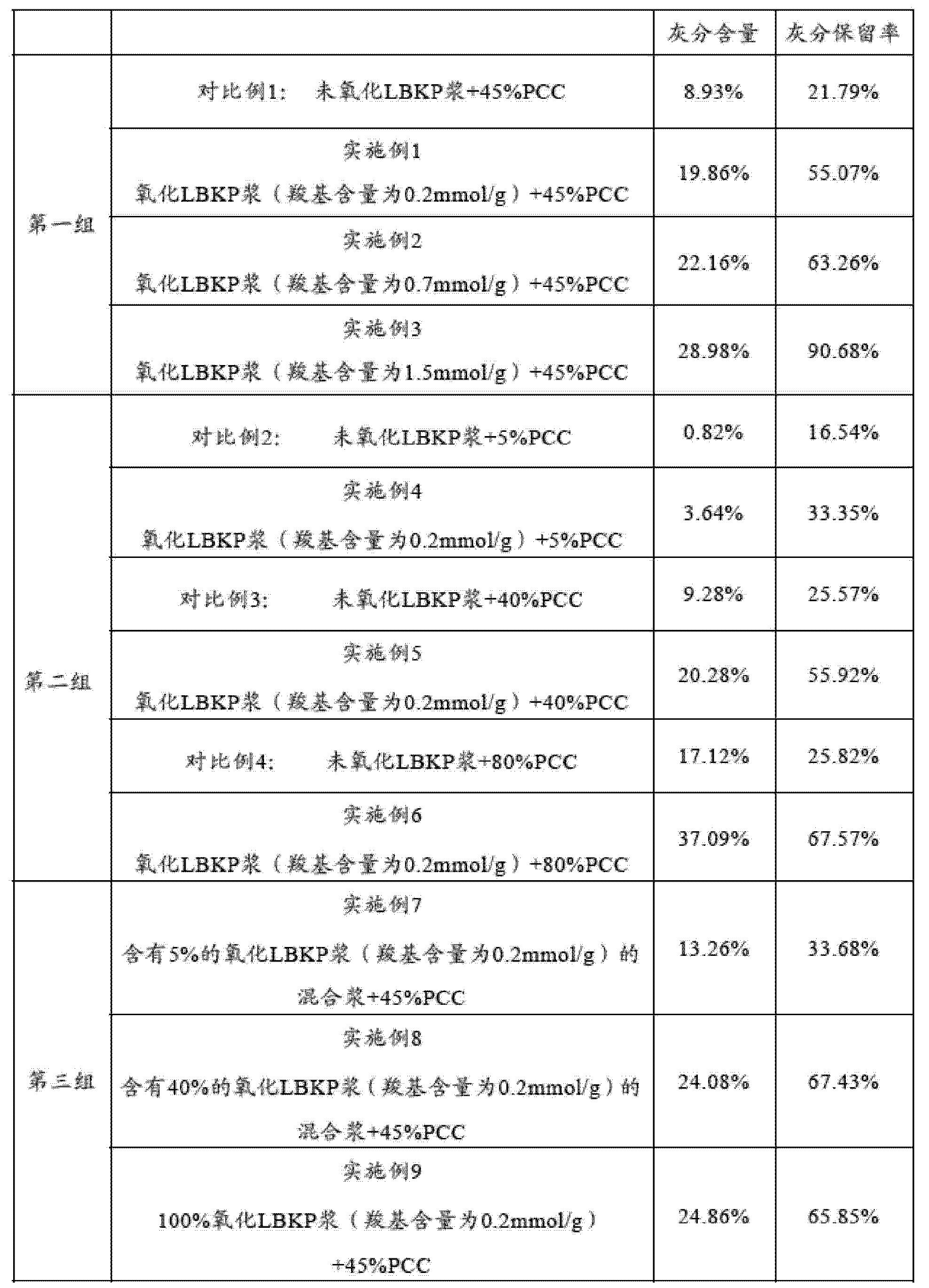 Figure CN104099803AD00071