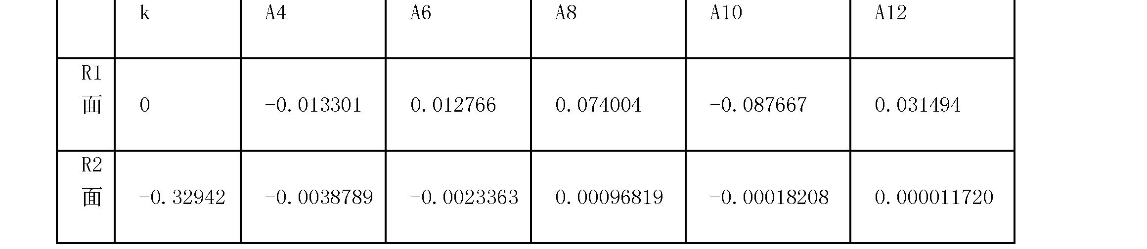 Figure CN101918793BD00122