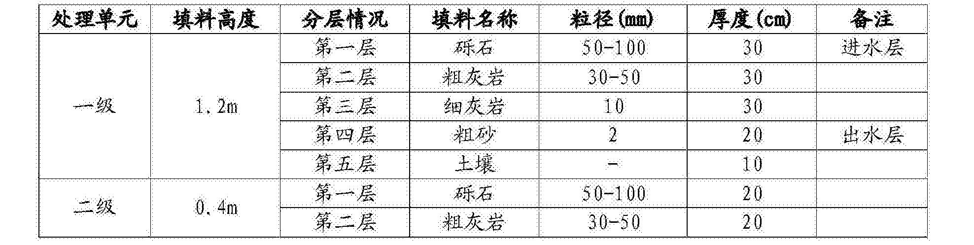 Figure CN107188379AD00101