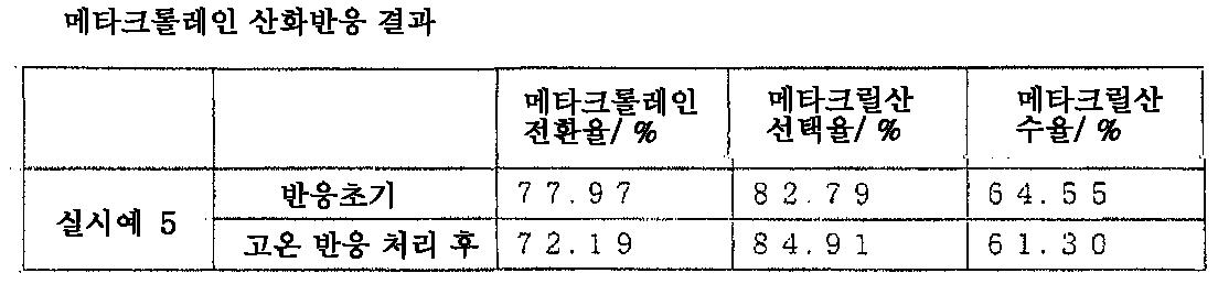 Figure 112012028530588-pat00005