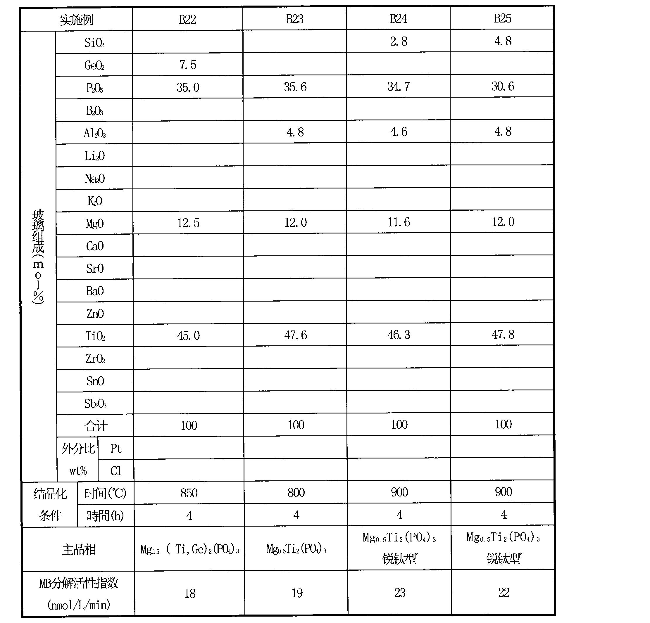 Figure CN102947001AD00401