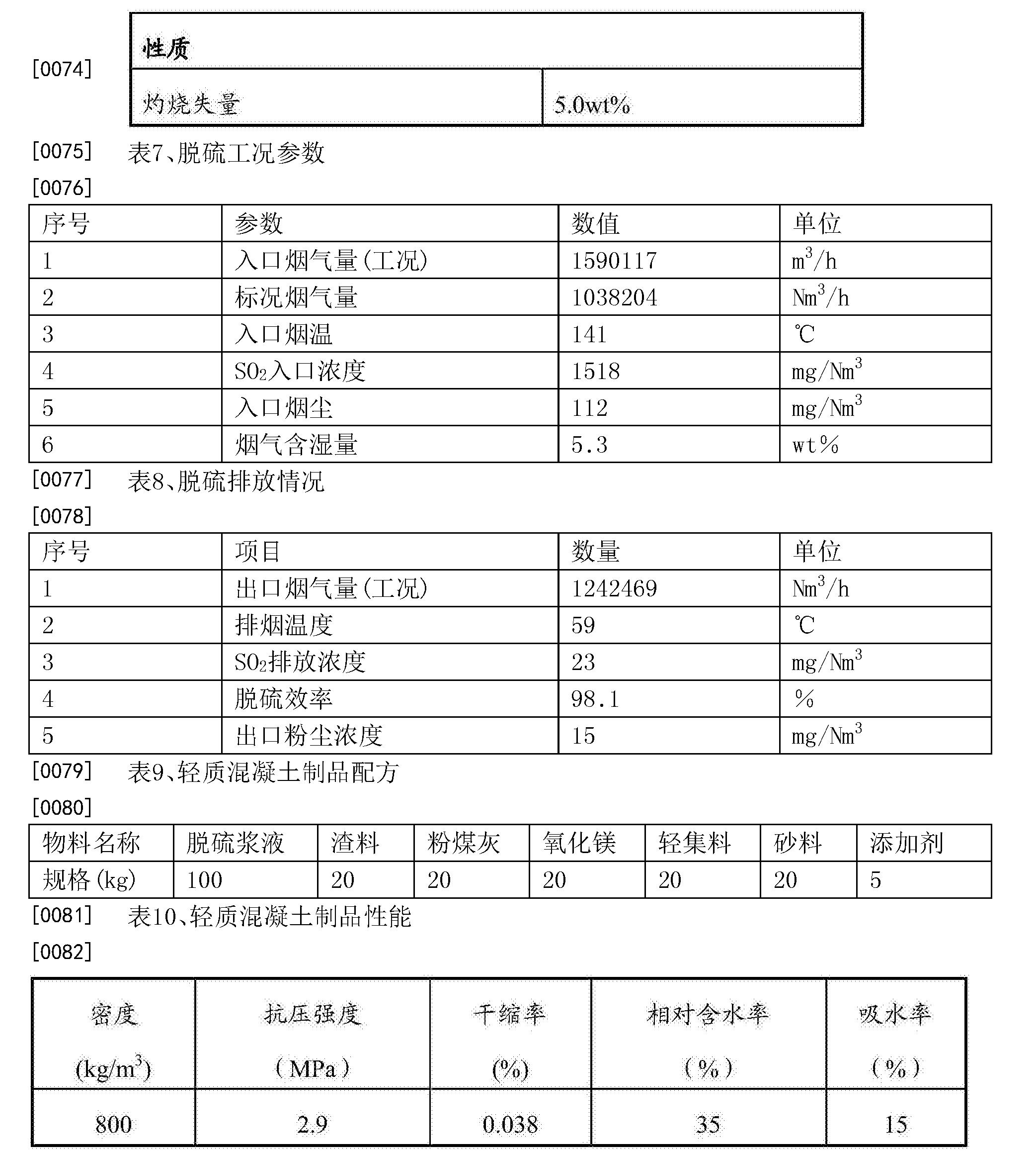 Figure CN107721366AD00091