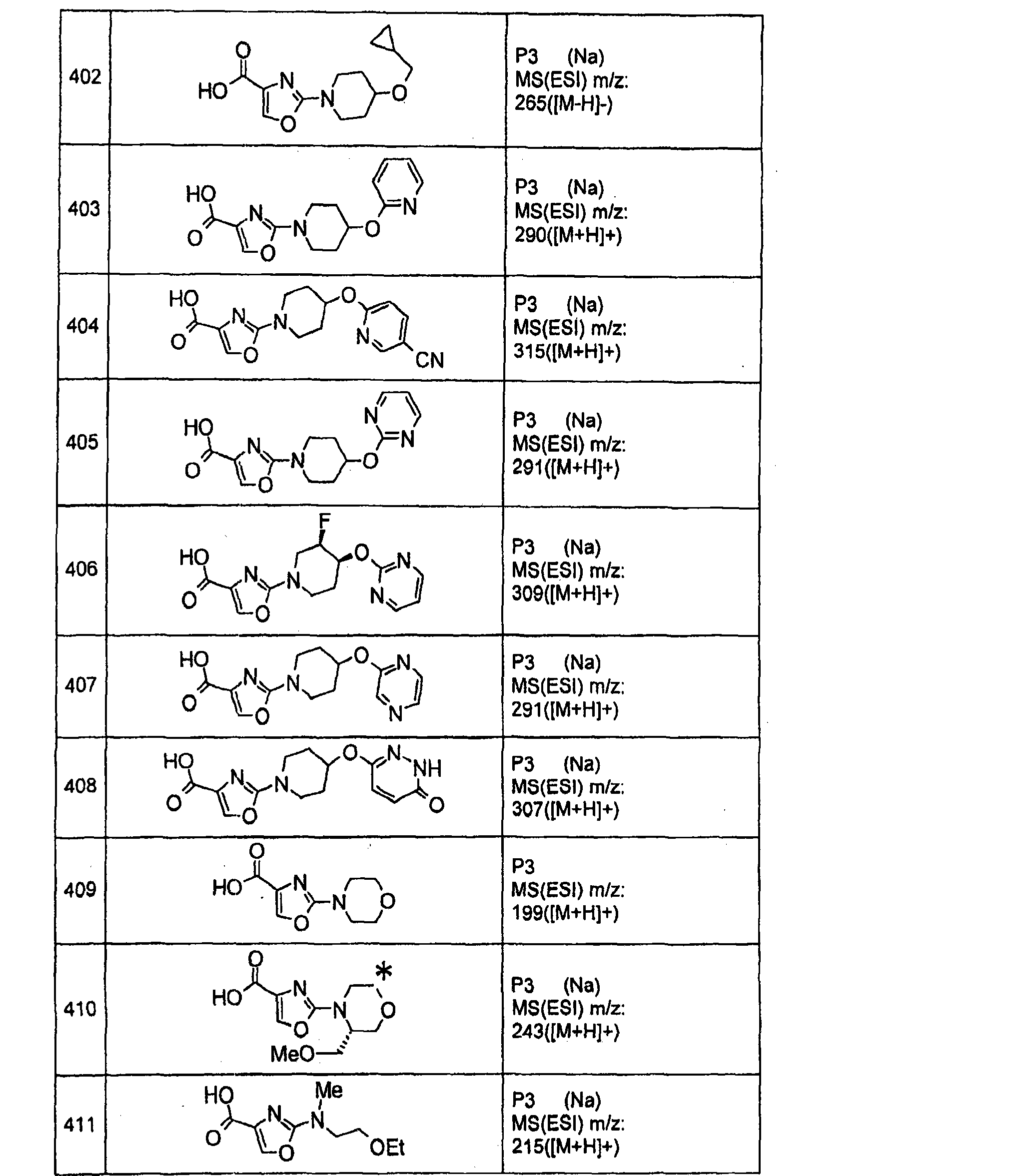 Figure CN101835764BD00921