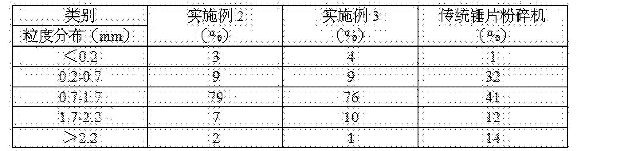 Figure CN105709878AD00071