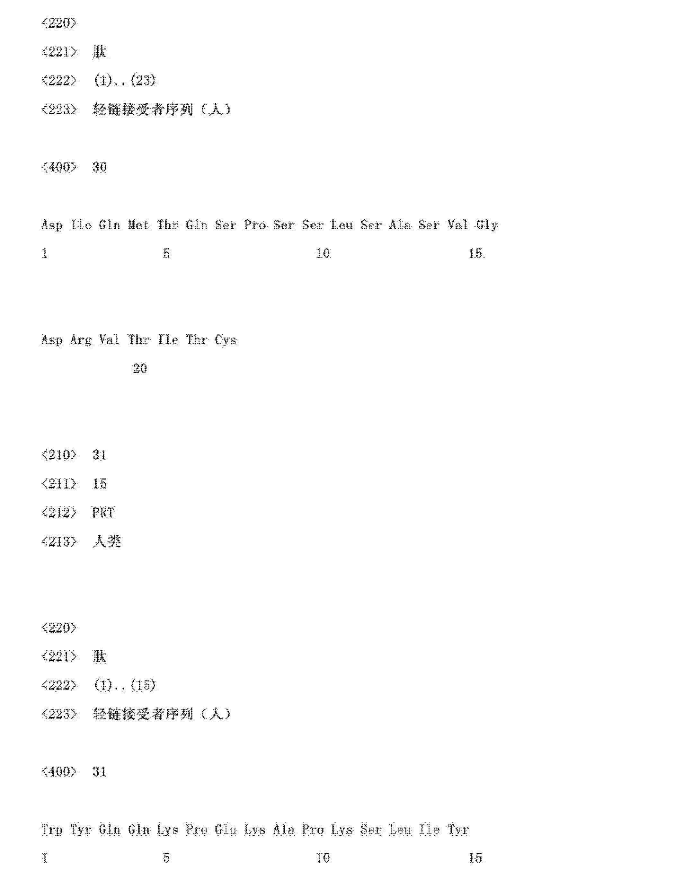 Figure CN103145838AD01271