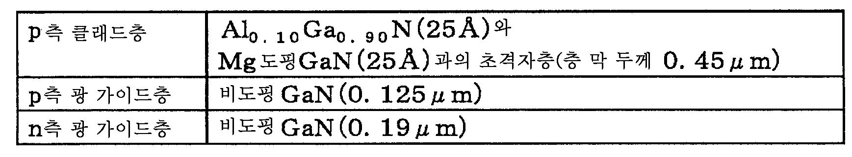 Figure 112005017464102-pat00002