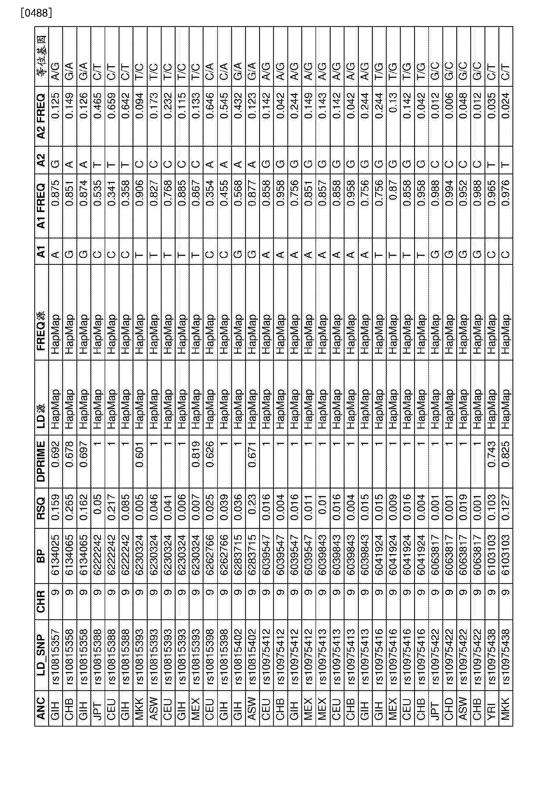 Figure CN107109494AD01591